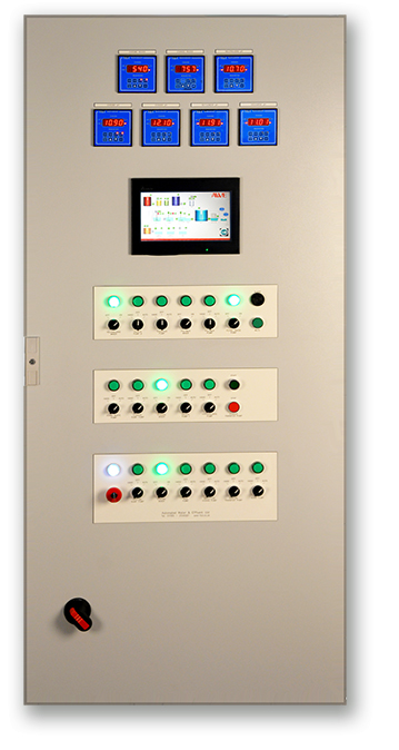 Process Automation Control Panel with PLC Display