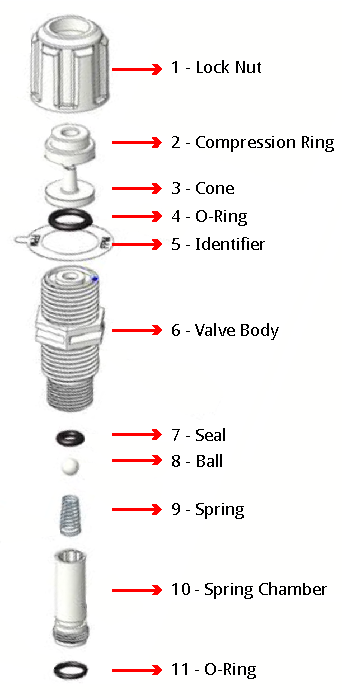 injection valve breakdown